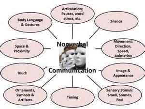 Теоретико-Методологические Аспекты Конкурентоспособности